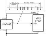 为抗疫情加油--数字输出的用于接触式测体温芯片JHM3000资料公布