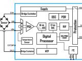 久好电子三款芯片入选《汽车电子创新产品目录(2020)》