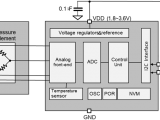 JHM1203在I2C信号输出压力传感器上的应用